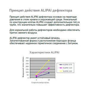 Дефлектор Alpai 110 ПВХ - фланец (светло-серый)