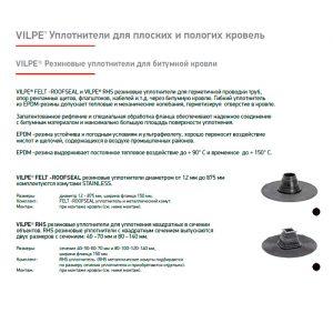 Резиновый уплотнитель для квадратных проходных элементов RHS-40-50-60-70