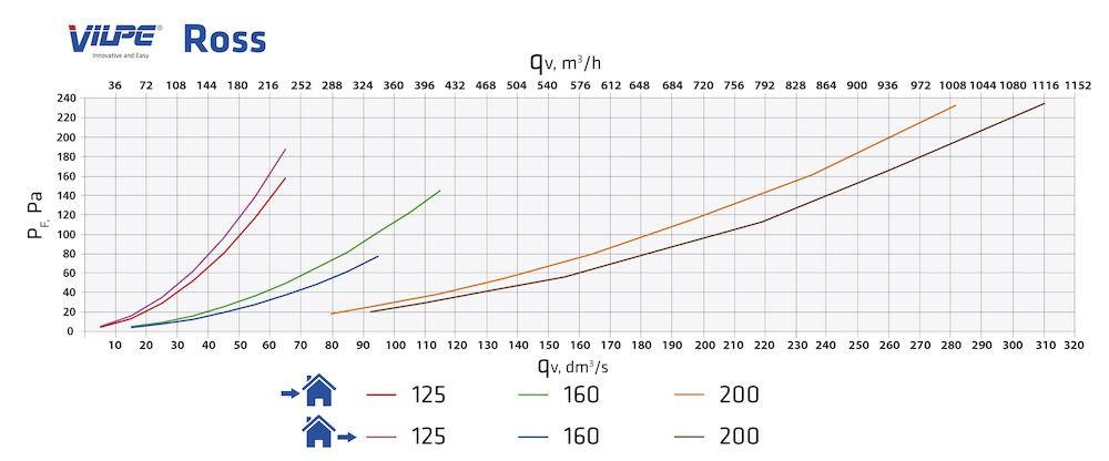 Цокольный дефлектор ROSS - 160/170 дефлектор светло-серый