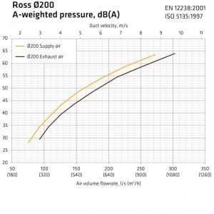 Цокольный дефлектор ROSS - 200/210 дефлектор бежевый