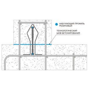 Гидрошпонка типа ХВС - монтажная схема