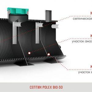 Септик POLEX BIO-SBG-10.0