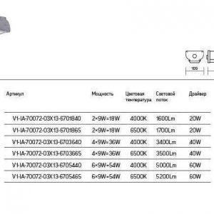 Светодиодный светильник «ВАРТОН» Iron Opal 1215*109*66мм для агрессивных сред 18Вт 4000К