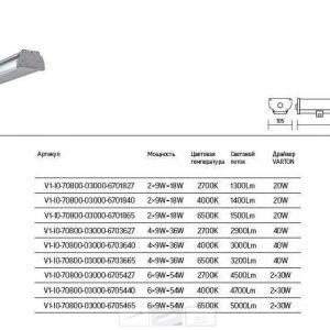Светодиодный светильник «ВАРТОН» Айрон пром для агрессивных сред 1215*109*66 мм класс защиты IP67 микропризма 54 ВТ 4000К